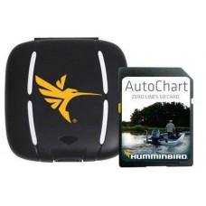 Auto Chart PC